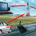 vehicle-tracking-devices